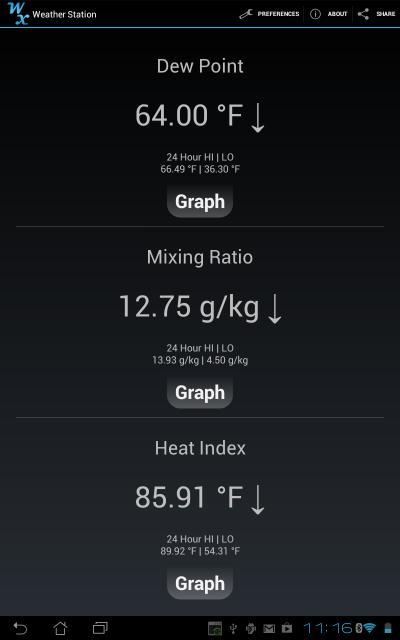 [SOFT] [GS4] Weather Station : Station Météo pour avoir la température et l'humidité ambiantes [Gratuit/Payant][11.09.2013] Attachment