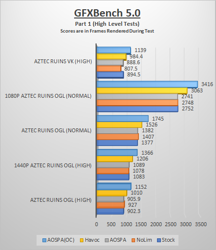 Click image for larger version  Name:gfxbench1.png Views:782 Size:62.5 KB ID:4978339