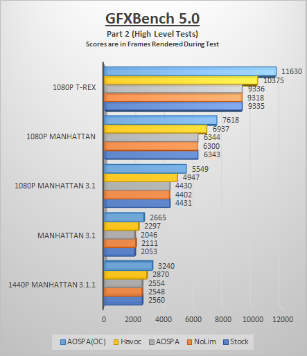 Click image for larger version  Name:gfxbench2.png Views:754 Size:59.9 KB ID:4978341