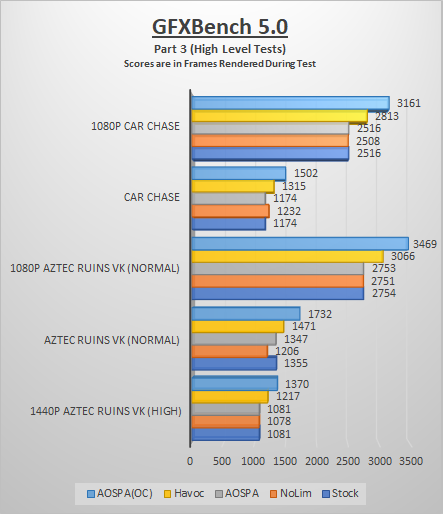 Click image for larger version  Name:gfxbench3.png Views:720 Size:62.3 KB ID:4978343
