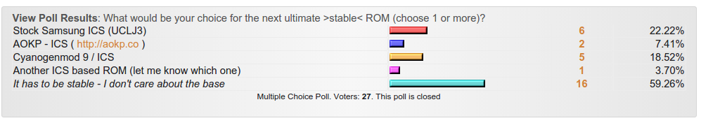 Click image for larger version  Name:poll_results.png Views:24 Size:50.8 KB ID:3592125