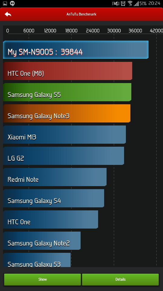[SGN3][KERNEL 4.4.2][SM-N900X] LeanKernel v3.12.3 Samsung Galaxy Note 3 Attachment