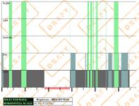 06 Graph - Screen Brightness.png