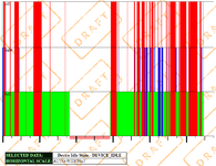 07 Graph - Device Idle.png